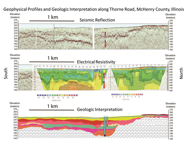 Geophysical Profiles and Geologic Interperetation along Thorne Road, McHenry County, Illinois