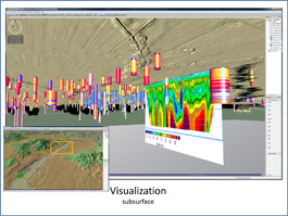 GIS Visualization of Subsurface
