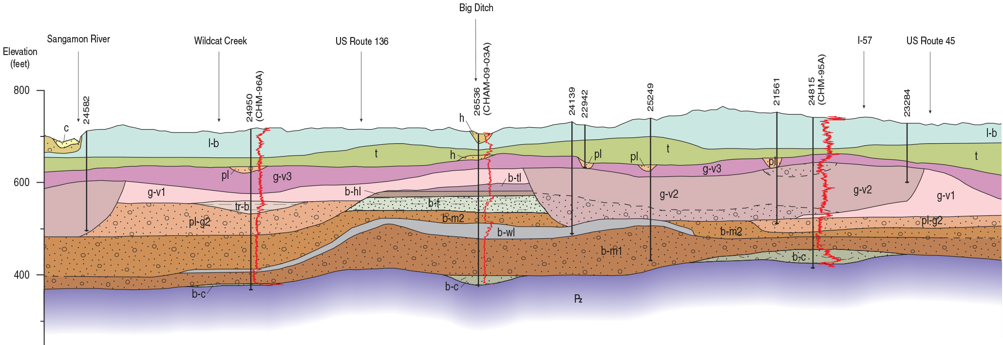 Illinois State Geological Survey Map Of Geologic Cross Sections - Illinois state geological survey