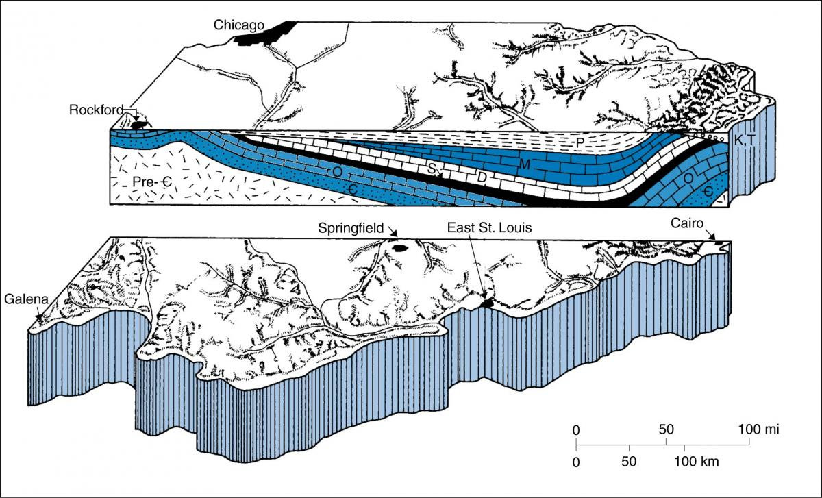 Stylized north-south cross section shows the structure of the Illinois Basin